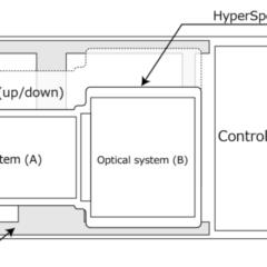 ハイパースペクトルカメラ,構造